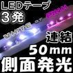 LEDテープライト / 基本セット(白) / 5cm / 3発 / 1本 / 黒ベース/ 側面発光 / 電源コード付き