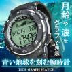タイドグラフ ムーンフェイズ 腕時計 メンズ デジタルウォッチ