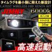 新型 ジムニー JB64W ジムニーシエラ JB74W カスタム パーツ HID ヘッドライト ヘッドランプ キット H4 交換 バルブ バーナー バラスト Hi/Lo 外装 ドレスアップ