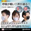マスク 日本製 洗える 速乾 高級 おしゃれ 高評価 ◆呼吸快適!見た目がキレイ!型崩なし!「ライトメッシュUVマスク」※フリ―/Sサイズ 子ども用