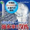 節水率最大50%業務用節水シャワーヘッド アリアミスト グリーン 【田中金属製作所】
