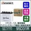 95D31R  ジーエス・ユアサ プローダ・ネオ シリーズ GS/YUASAバッテリー