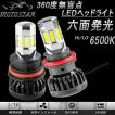 LEDヘッドライト バイク用 Lo/Hi HS5/PH11 CREE製 175...
