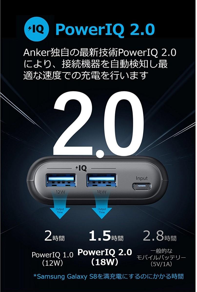 アンカー AK-A1273011(PowerCore II 20000 モバイルバッテリー Power IQ搭載 20000mAh ブラック)の商品画像|2
