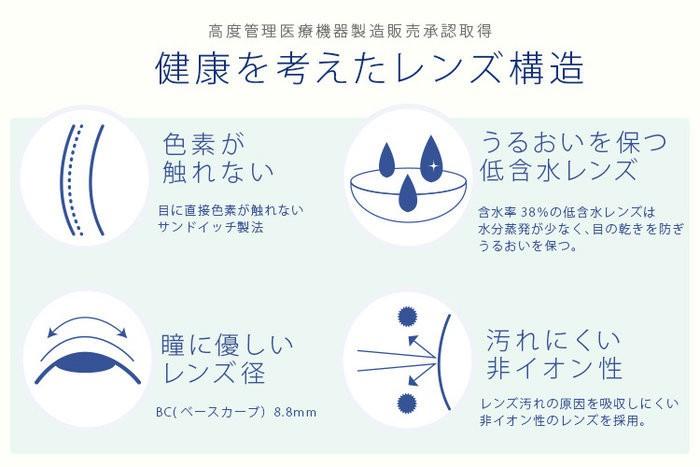 アイクオリティ株式会社 QUORE ドンナシリーズ マンスリー カラー各種 1枚入り 1箱の商品画像|3