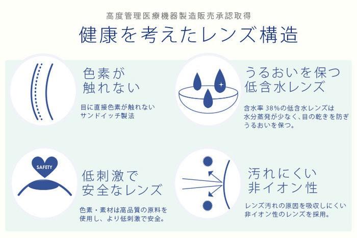 アイクオリティ株式会社 QUORE ナチュラシリーズ マンスリー カラー各種 1枚入り 1箱の商品画像|3