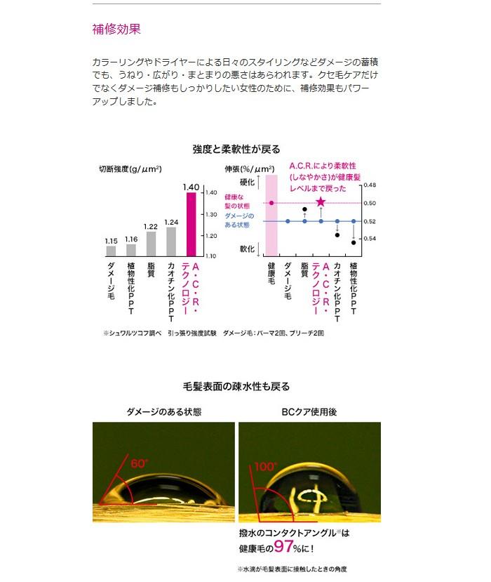 BCクア ホームケアプログラム フォルムコントロール シャンプー 750mlの商品画像|4