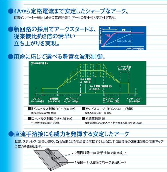 パナソニック 直流TIG溶接機 300TR6 YC-300TR6の商品画像|2