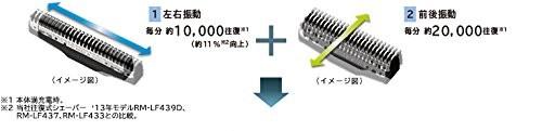 日立 エスブレード RM-FL20W(N) [往復式 4枚刃 水洗い可 お風呂剃り可 充電・交流式 充電残量表示機能 海外対応]の商品画像|2