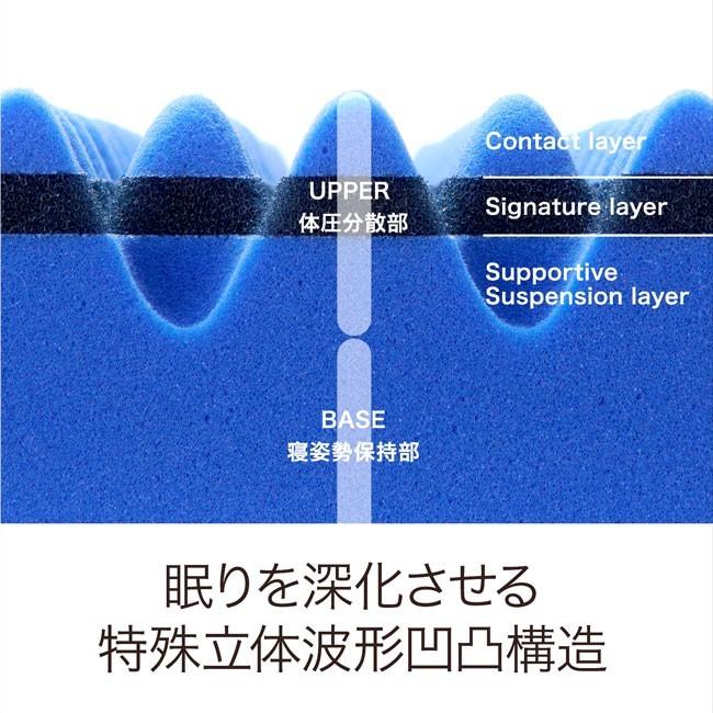 西川 エアー ダブルサイズ 厚さ8cm オーバーレイ エアー01 マットレス HARD AI0010HT HVB6303002(ネイビー)の商品画像|3