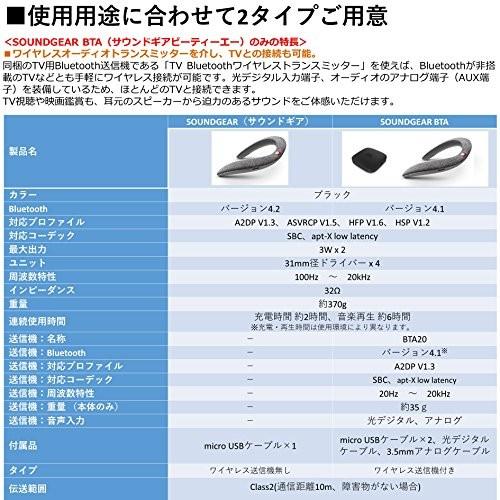 SOUNDGEAR JBLSOUNDGEARGRY (グレー)の商品画像|4