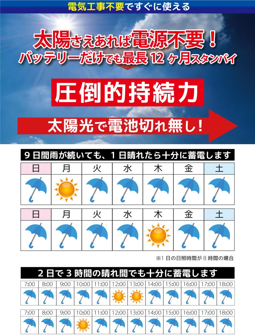 太陽光充電対応 外部電源不要 Wi-Fiホームセキュリティカメラ DVR-SL1の商品画像|3