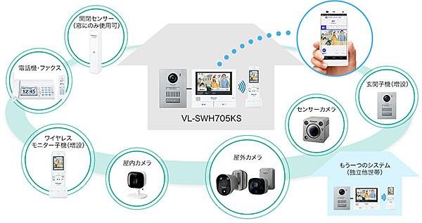 パナソニック センサーライト付屋外ワイヤレスカメラ VL-WD813Kの商品画像|4