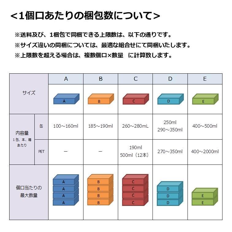 日本コカ・コーラ ジョージア サントスプレミアム 北海道限定デザイン 185g×30本 缶の商品画像|3