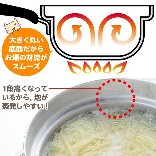 ふきこぼれないお鍋の秘密