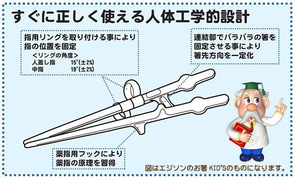 エジソンのお箸は人間工学的設計!