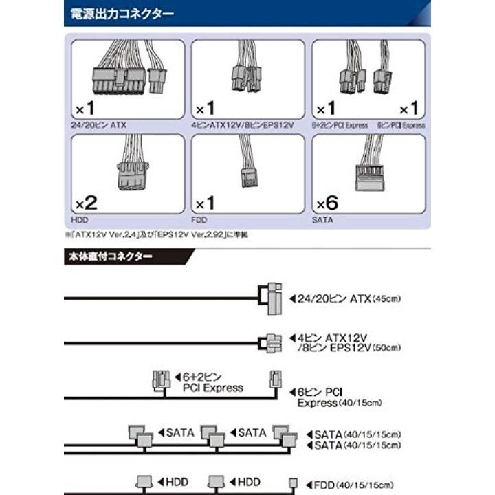 KRPW-PT600W/92+ REV2.0の商品画像|2