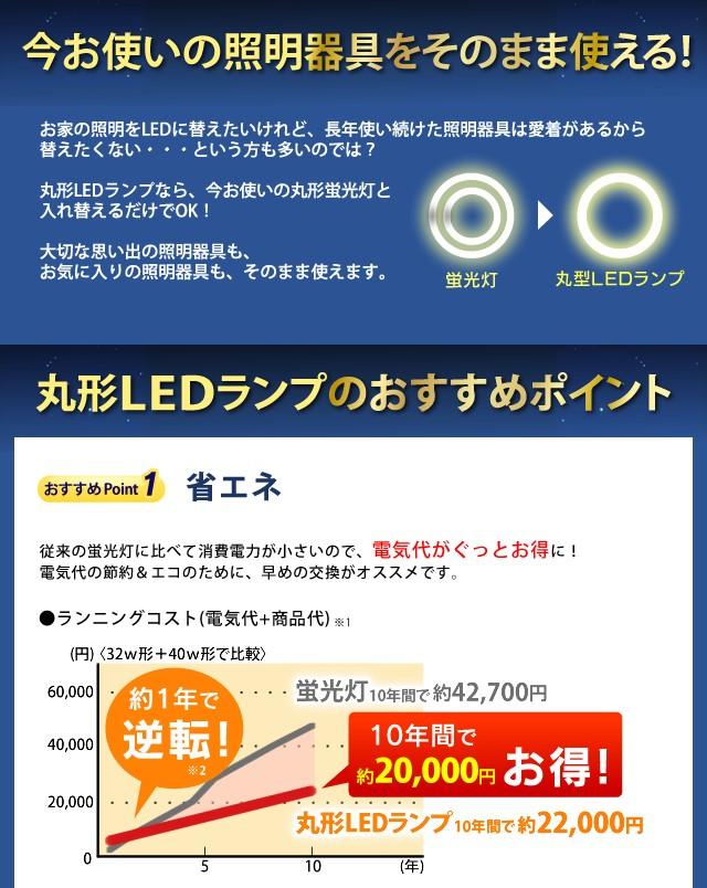 エコハイルクス 丸形LEDランプ LDCL3240SS/D/32-P (昼光色相当)の商品画像|3