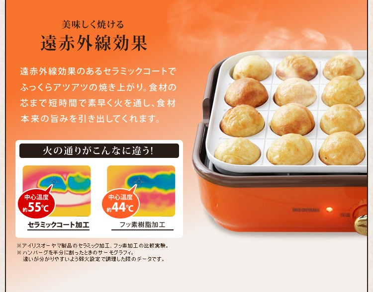 PHP-1002TC-D (オレンジ)の商品画像|3