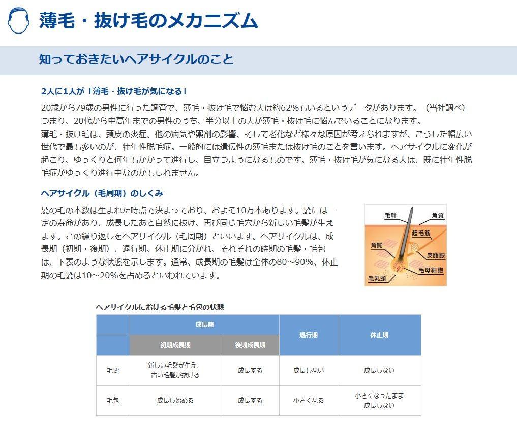 リアップX5プラスローション 60mL 1個の商品画像|2