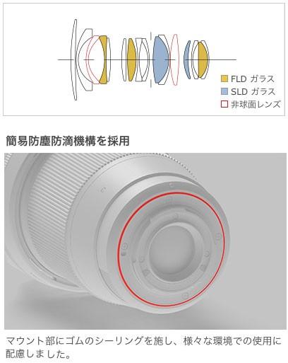 シグマ Contemporary 16mm F1.4 DC DN マイクロフォーサーズ用の商品画像 4