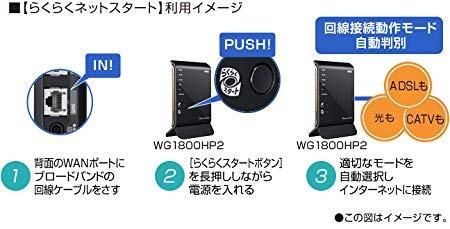 NEC 11ac対応Wi-Fiホームルータ AtermWG1800HP2 PA-WG1800HP2の商品画像 3