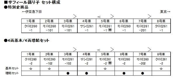 カトー KATO 特別企画品 E261系「サフィール踊り子」8両セット 10-1644の商品画像|ナビ