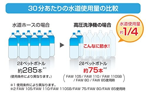 日立工機 家庭用高圧洗浄機 FAW110SBの商品画像|3