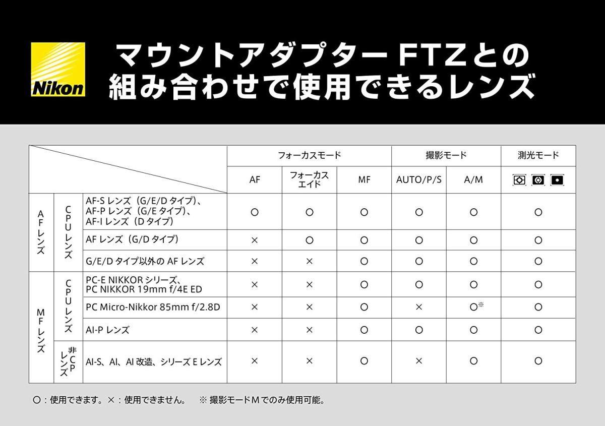 ニコン Z 6 24-70+FTZマウントアダプターキットの商品画像 2