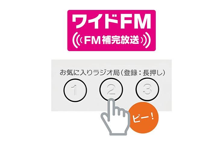 CDラジオカセットレコーダー CFD-S70(W) ホワイトの商品画像 4