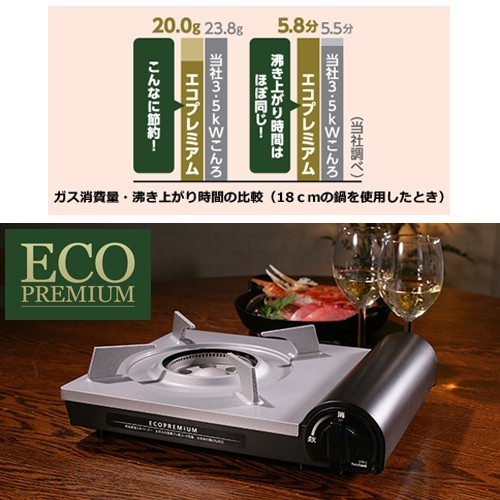 イワタニ カセットフー エコプレミアム(シルバー&マットブラック)CB-EPR-1の商品画像 3