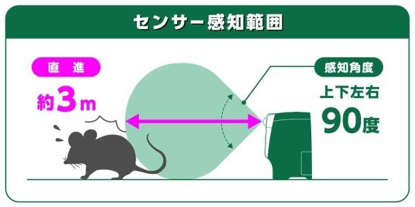 ラットバリア センサータイプ RAT-310の商品画像|3