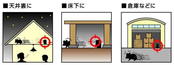 ラットバリア センサータイプ RAT-310の商品画像|4