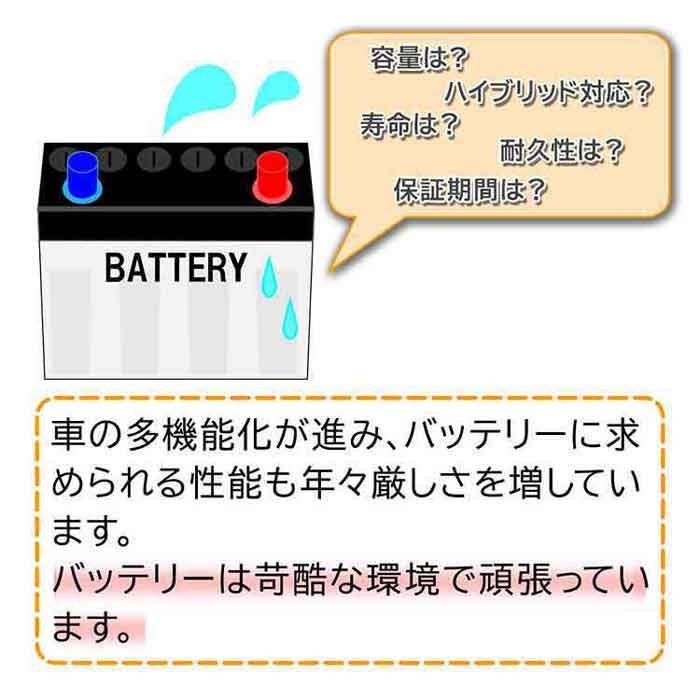 パナソニック SBバッテリー 55B24Lの商品画像|4
