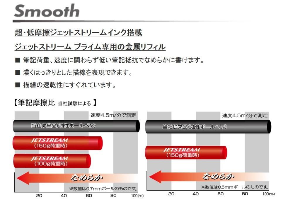 三菱鉛筆 ジェットストリーム プライム 3色ボールペン(ネイビー) 0.7mm SXE3300007.9の商品画像|4