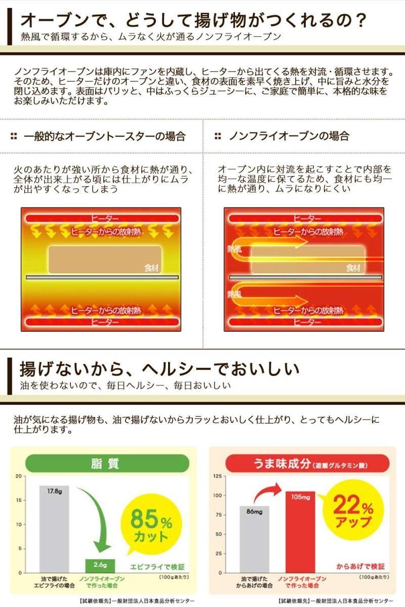 シロカ ノンフライオーブン SCO-501(RD)(レッド)の商品画像|3