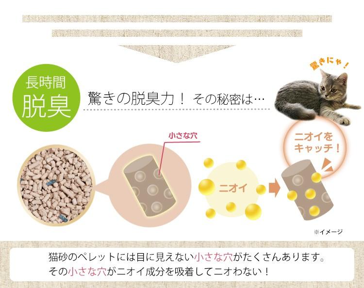 アイリスオーヤマ 上から猫トイレ用砂 UNS-7L×3個 1セット(3個)の商品画像|4