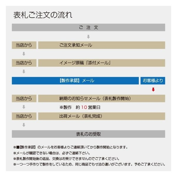Washoオリジナルの砥部焼の表札の画像7