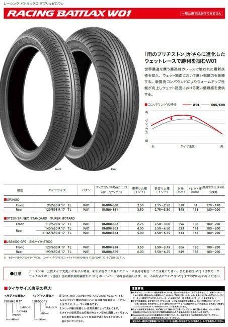 RACING BATTLAX W01 190/650R17 TL RMR04859の商品画像 3