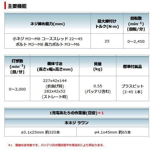 makita TD022DSHX 主要機能一覧・スペック表