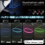 Mfi認証 iPhone6s/6 iPhone iPad iPod USB 充電 通信 ケーブル 最大出力2.4A ブラック ホワイト グリーン ブルー CK-L03