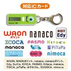 nocoly key holder  Disney Ver.  マイク  BP-NOKHMIK  ノコリー キーホルダー ディズニー版