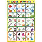 子ども用英語ポスター: BASIC PHONICS/フォニックスの発音練習