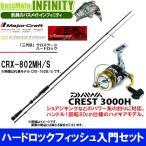 б┌е╧б╝е╔еэе├епе╒еге├е╖ех╞■╠че╗е├е╚б█б№есе╕еуб╝епеще╒е╚ббепеэе╣е╞б╝е╕ CRX-802MH/S (е╣е╘е╦еєе░)б▄е└едеябб16 епеье╣е╚ 3000H