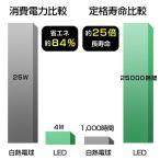 ショッピングled電球 LED電球 ミニレフランプ形 E17口金 レフ電球 25w形 280lm R14 4w 電球色 4個入り