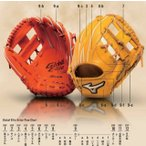野球 カスタムグローブ 硬式内野手用 グローバルエリート 一般用 ミズノ 受注生産