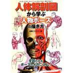 マンガ、イラスト、アニメーションのキャラクター制作に役立つ人体解剖図から学ぶ人物ポーズの描き方/岩崎こたろう【著】