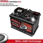 MOLL AGM モルバッテリー/フォルクスワーゲン/トゥアレグ V8 4.2/GH-7LAXQS【mollAGM-81095】高出力高性能/4万km,2年保証