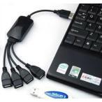 パソコン周辺機器の定番アイテム!使いやすい USBハブ USB ハブ 4ポート ケーブルタイプ ACアダプタを使用しないバスパワーモード専用タイプ USB