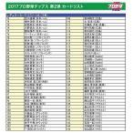 カルビー 2017プロ野球チップス第2弾 レギュラーカード 88種88枚 コンプ